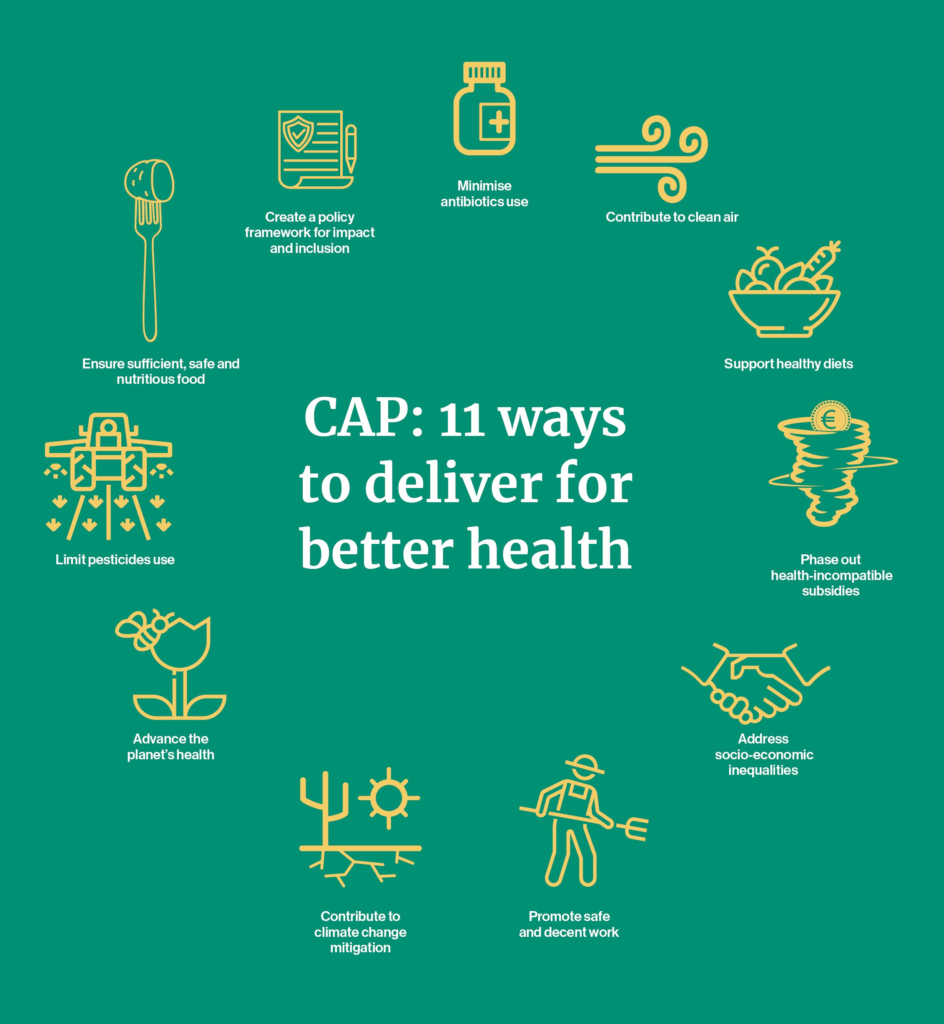 CAP: 11 Ways to Deliver for Better Health