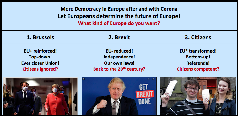 More Democracy in Europe after and with Corona!